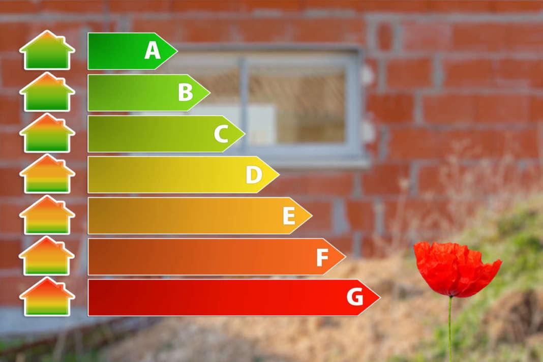 tabella energetica elettrodomestici